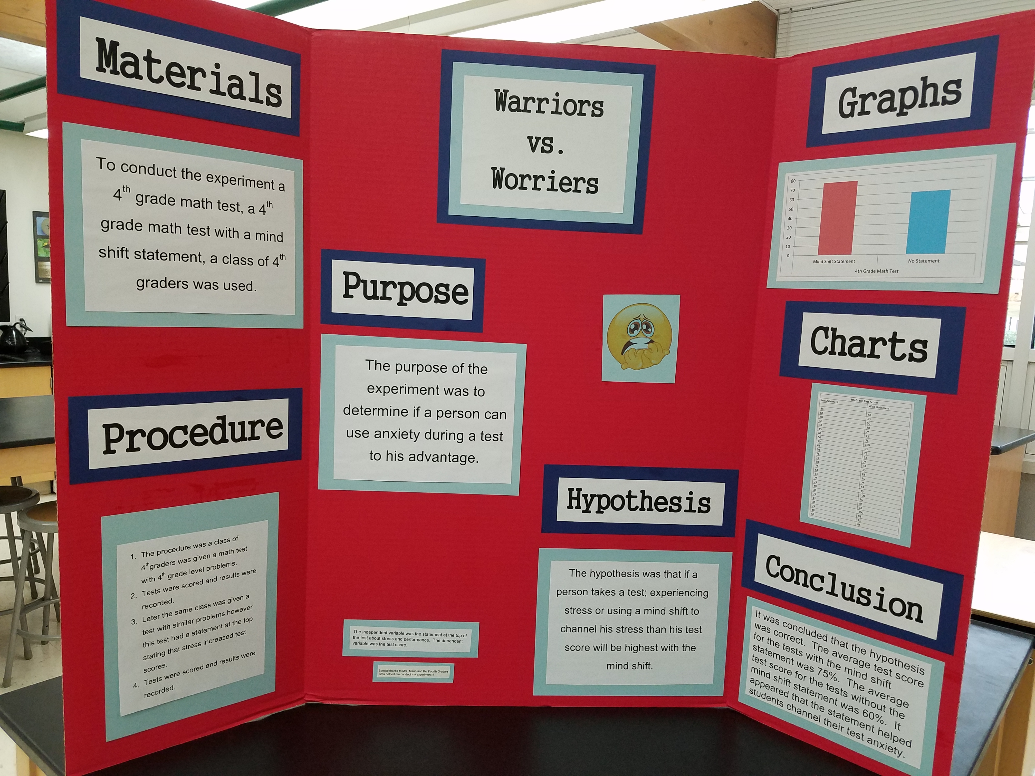 8th Grade Science Project. science fair projects for 8th ...  Science Fair Projects For 8th Grade Board